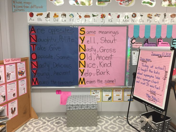 Huge synonym and antonym anchor charts #synonym #antonym #anchorchart #classroom #daily5 #friendlyletter ...Find these daily five CAFE printouts on my TpT aacount: Kayla Riley