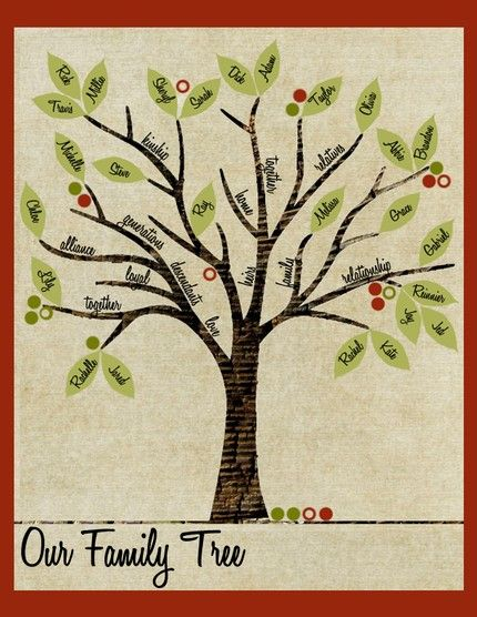 Family Tree Design Ideas amazingly cute large vintage family tree design ideas Family Tree