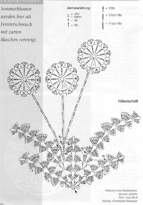 199 best irish crochet images on pinterest crocheted flowers free diagram crochet flower patternsflower dt1010fo