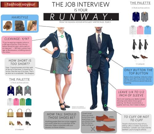 What to wear for the job interview  Via