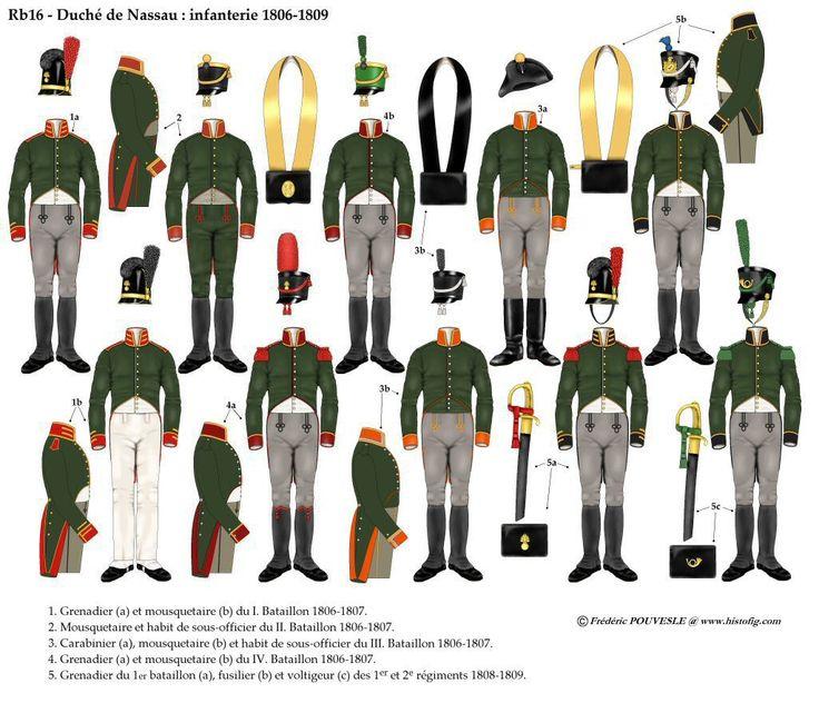 10. Infanterie - Empire Histofig - Le site de jeu d'histoire - Nassau