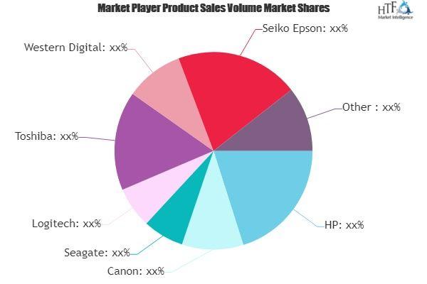 Ramdom Access Memory Market May Set New Growth Story Hp Canon Toshiba Microsoft Marketing Data Marketing Growth Strategy