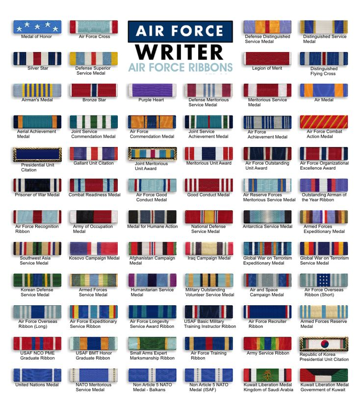usaf medals and ribbons order of precedence | Air Force Ribbon Chart