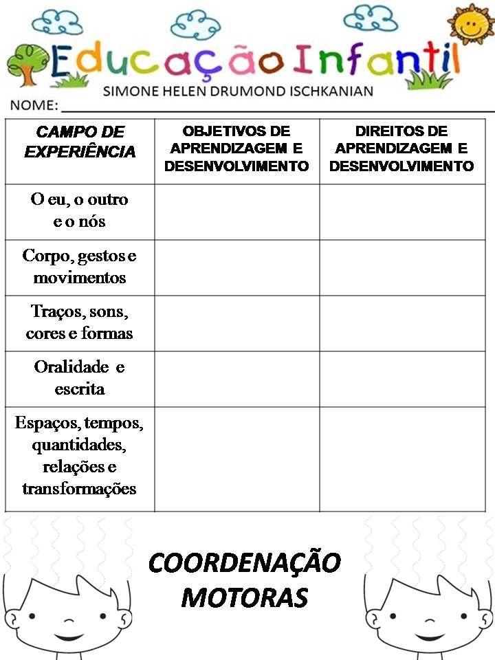 Portal Escola Bncc Planejamento E Atividade De Coordenacao