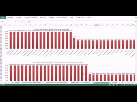 IQS — Видео-инструкция по оценке качества менеджеров по...