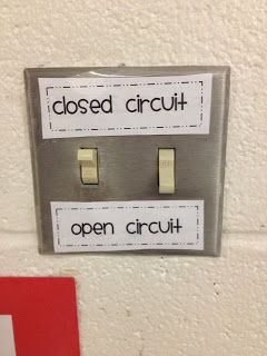 Closed Circuit and Open Circuit (I can't find the specific post, but you get the idea--It's genius)