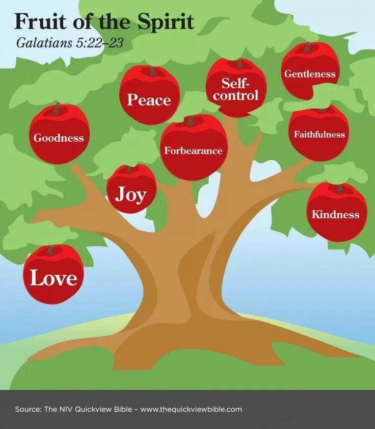 Fruit of the Spirit Tree