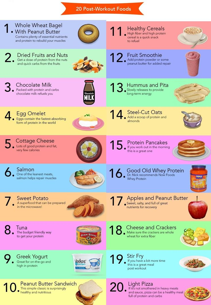 20 post workout foods | Fitness | Pinterest | Post workout ...