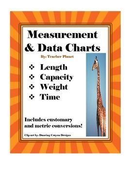 Free! Measurement and Data Conversion Anchor Charts!Now Updated! (There was a correction on the capacity chart.)In honor of my 200th follower, I am offering these free measurement and data conversion charts. I have over 40 FREE products. Follow me to be notified when a new free product is released.