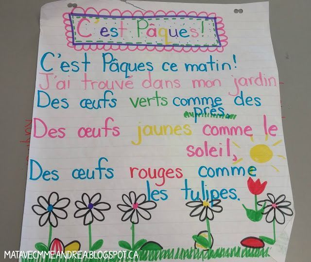 French Easter Anchor Chart | How to help your second-language students assimilate new vocabulary