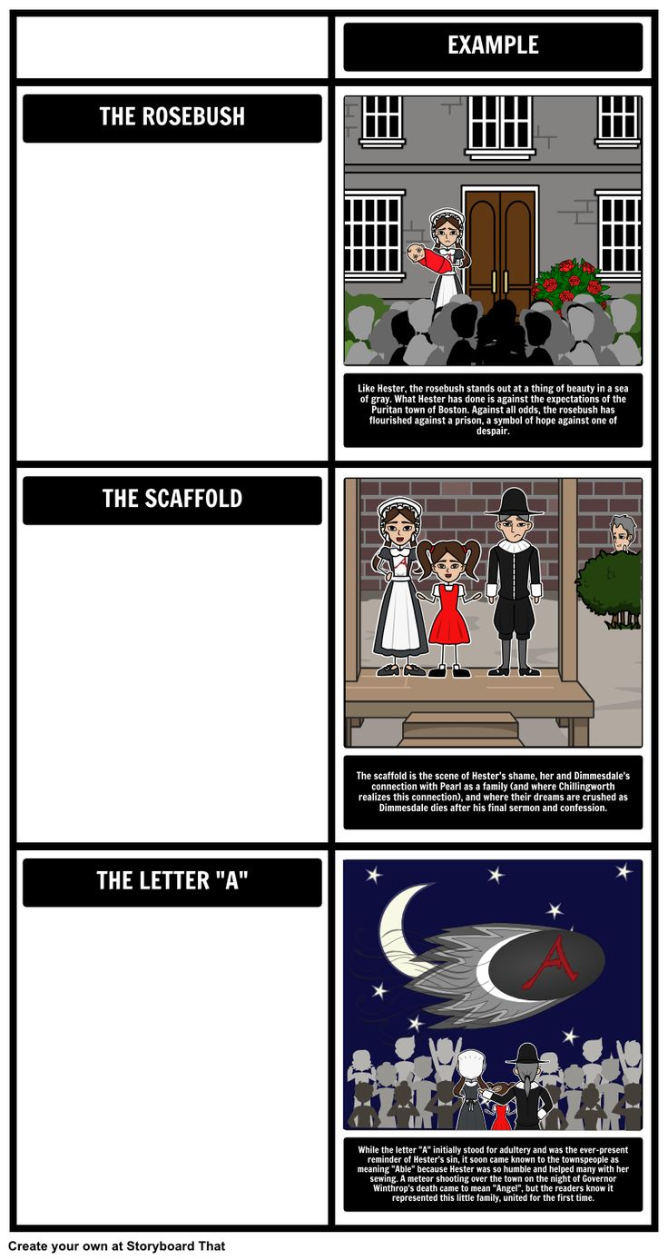 The Scarlet Letter Theme Themes, symbols, and motifs