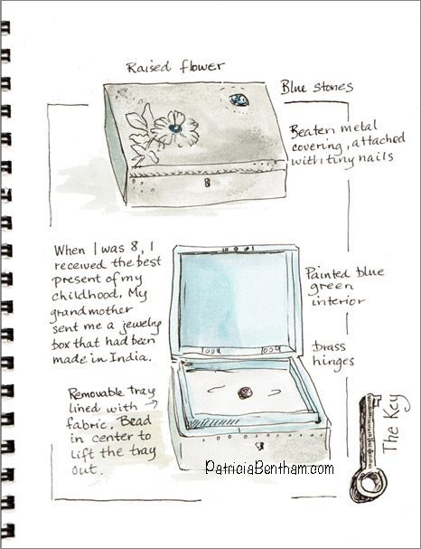 And one year, to my delight, there was a real jewelry box from India for me with its very own key! Drawing by Patricia Bentham - jewelry box from India
