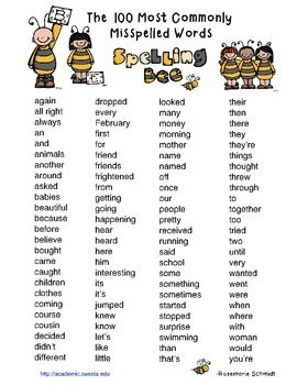 100 Most Commonly Misspelled Words