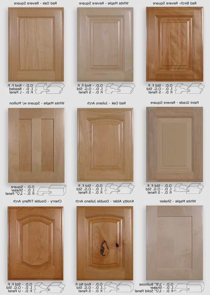 Oak kitchen cupboard doors more picture oak kitchen for Kitchen doors and more