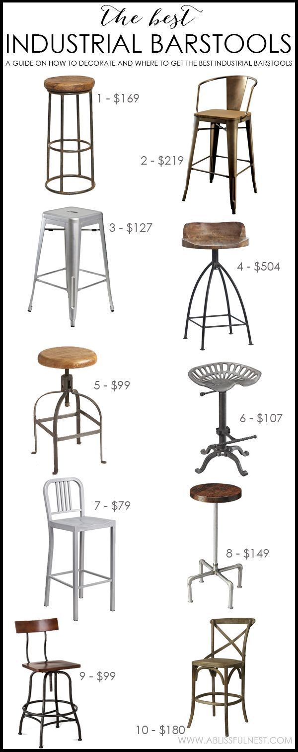 Dining tables gerrit industrial style rustic pine iron dining table - From Vintage Industrial Furniture A Great Selection Of The Best Vintage Industrial Barstools And A Guide On How To
