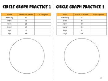 Bar Graphs >> Graphing Interactive Notebook | Circle graph, Bar graphs and Educational activities