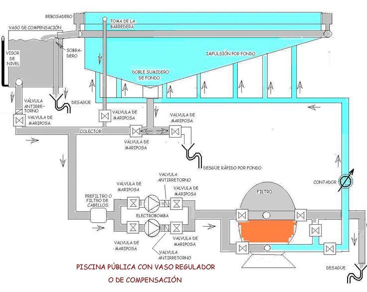Detalle piscina infinity buscar con google piscinas for Construction piscine zyke
