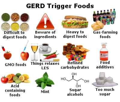 Healthy Foods To Eat If You Have Gerd