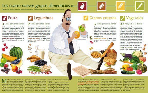 GUÍA NUTRICIONAL DE 3 PASOS PARA CONVERTIRSE EN VEGETARIANO - FOLLETO IMPRIMIBLE 2