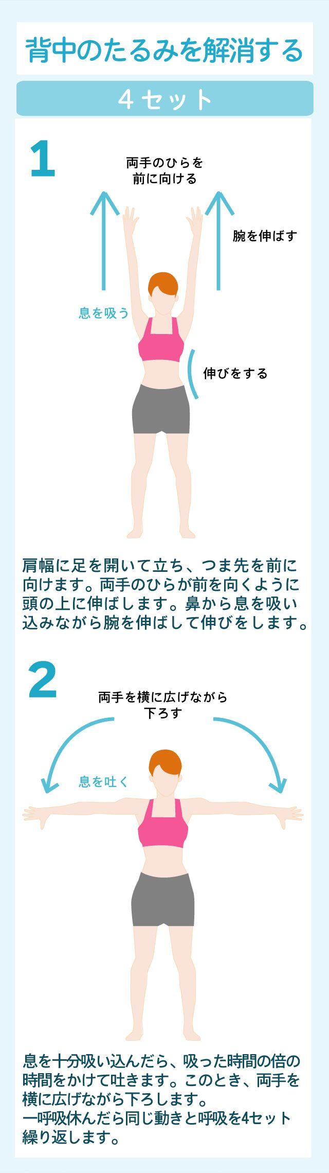 背中のたるみを解消するトレーニング