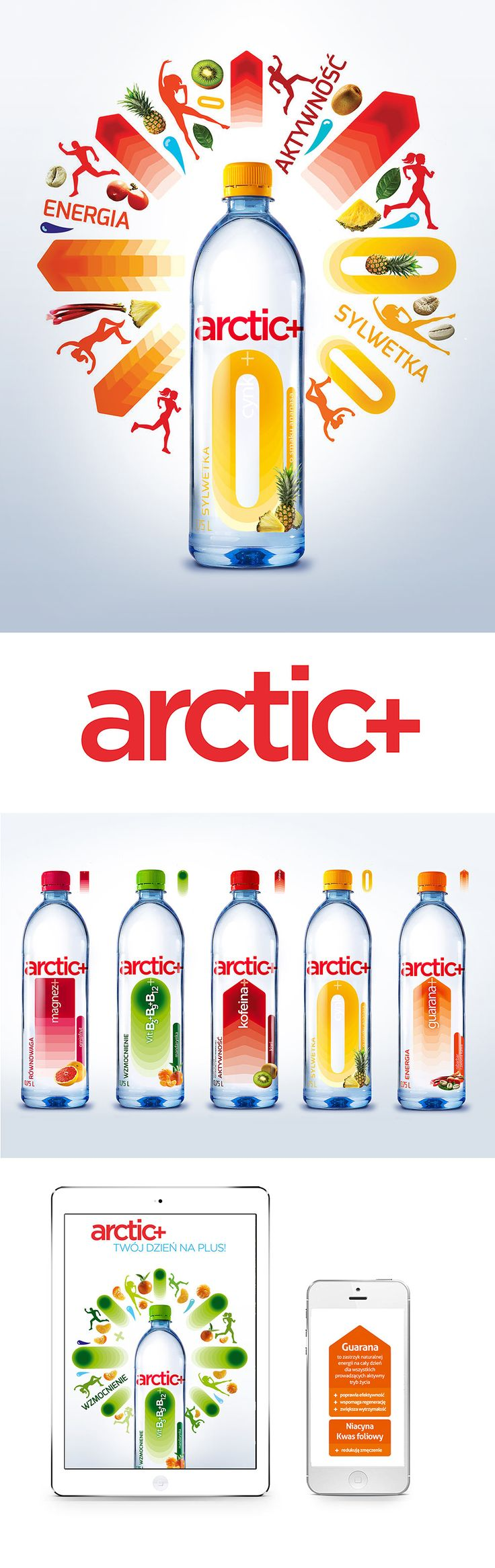 arctic+ mineral water packaging design  #packaging #packagingdesign #branding #design #beverage #beverages #graphicdesign #symbols #water #FMCG #mineralwater #energy #dynamic #kiwi #guarana #grapefruit #pineapple #caffeine #fitness #fit #health #stamina
