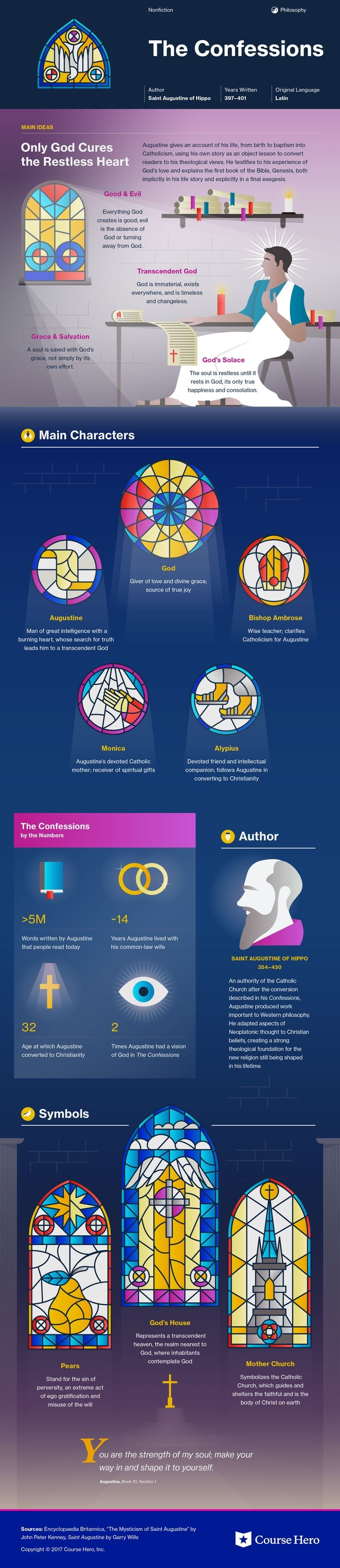 This @CourseHero infographic on Confessions is both visually stunning and informative!