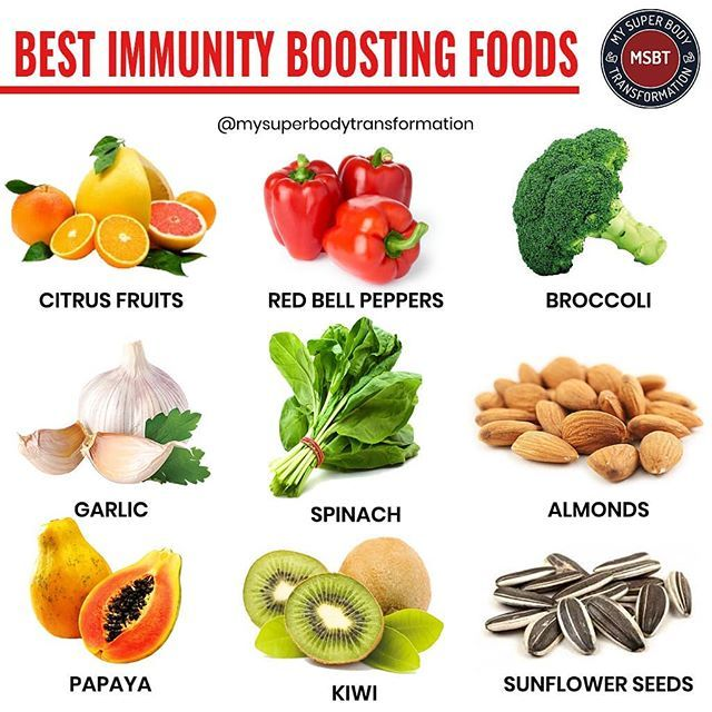 Best Immunity Boosting Foods Feeding Your Body Certain Foods May