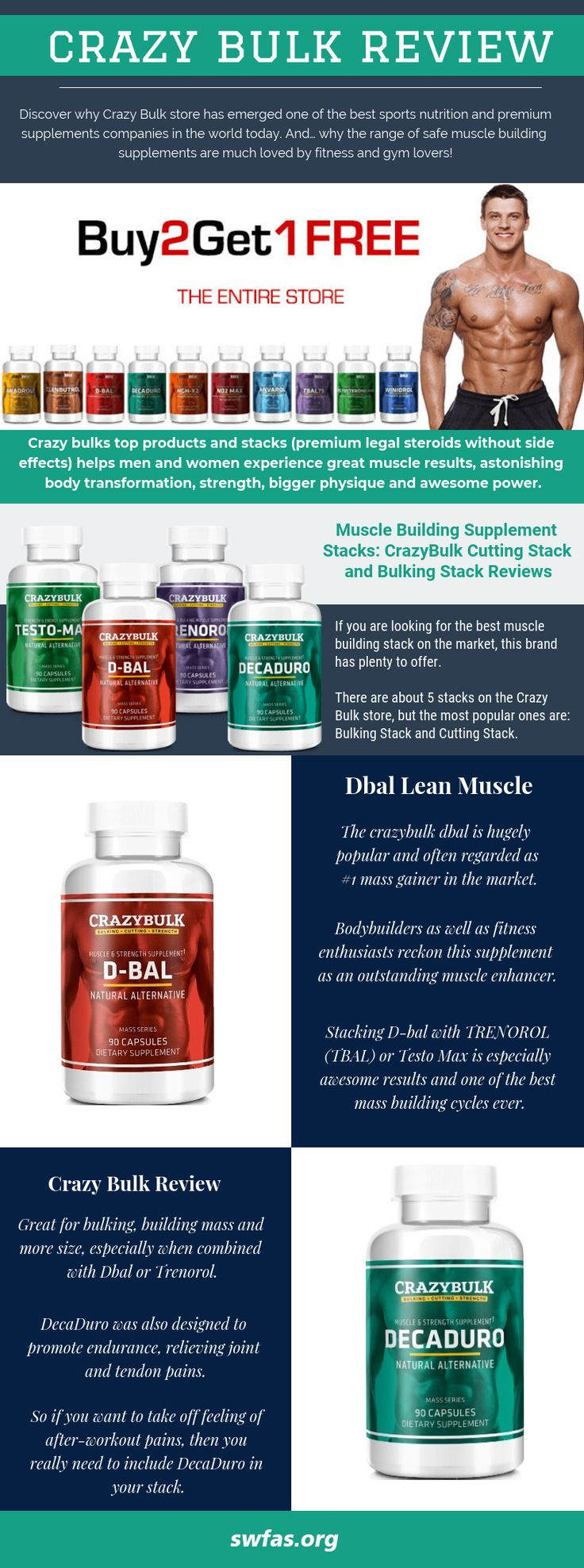 Bodybuilding muscle guides muscle building supplements