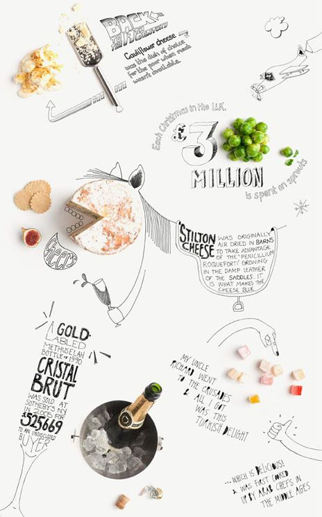 ACCENTS food styling: Gonzalo Azores x Barclaycard