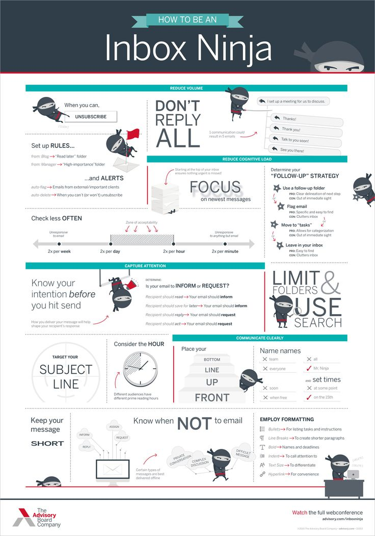 30 best CAREER - Organization images on Pinterest Education - inter office communication