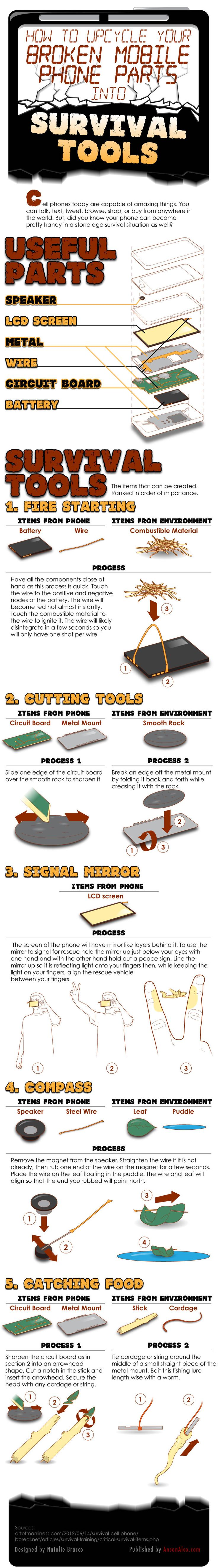 How to Upcycle your Broken Mobile Phone Parts into Survival Tools | Smartphone Survival #survivallife www.survivallife.com