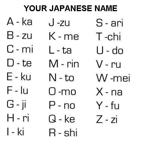 Your Name In Japanese