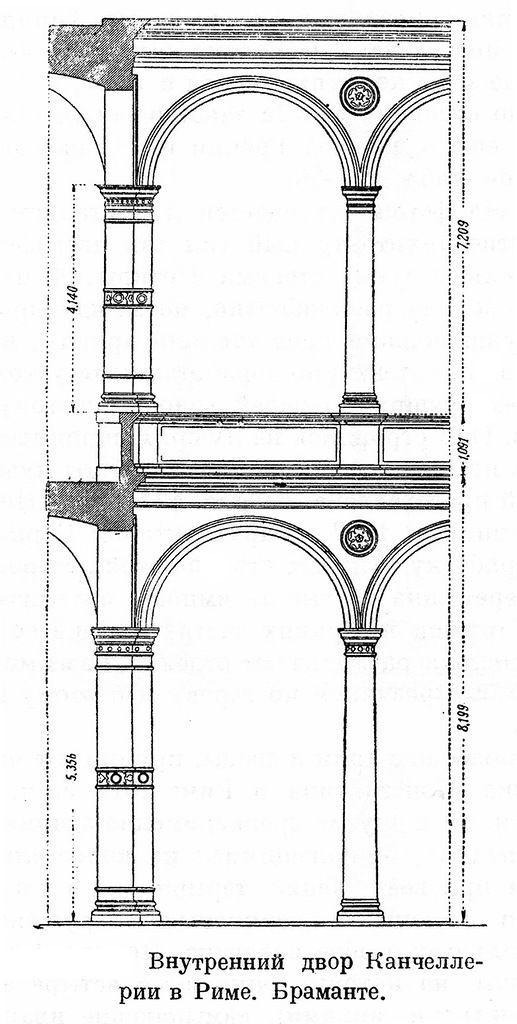 Внутренний двор Канчеллерии в Риме, Донате Браманте, фрагмент колоннады