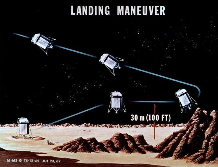 diagram of the apollo moon landings s surface - photo #45