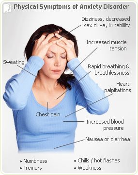 Physical symptoms of anxiety disorder