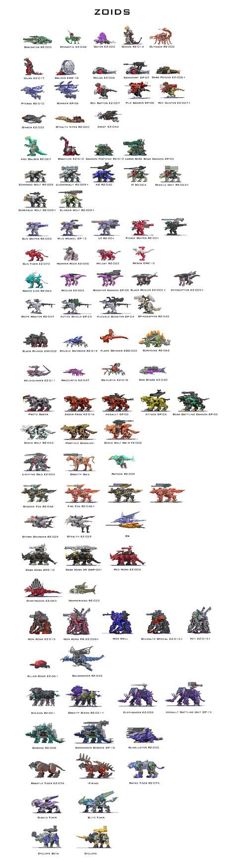 Zoid sprite icons. I DID NOT make these. I found and labeled them for the benefit of anyone else that appreciates giant robot animals. Sprites are originaly from games and zoid forums. Anyone is we...