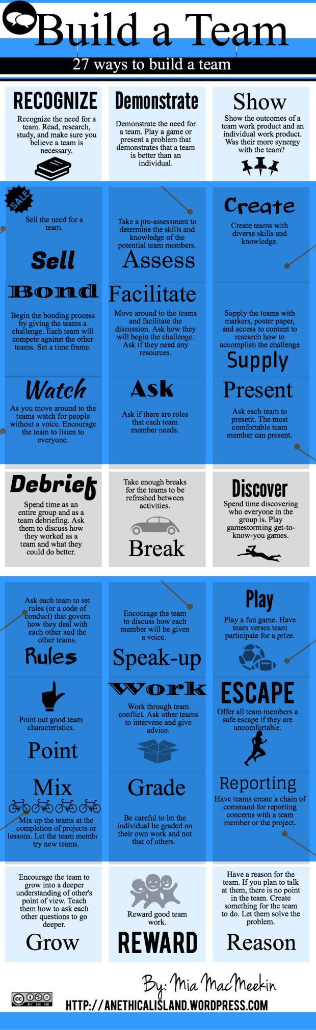 How To Build A Team (Infographic)