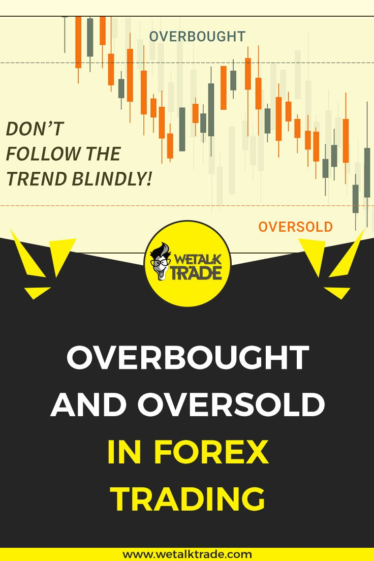 Overbought And Oversold Don T Follow The Trend Blindly
