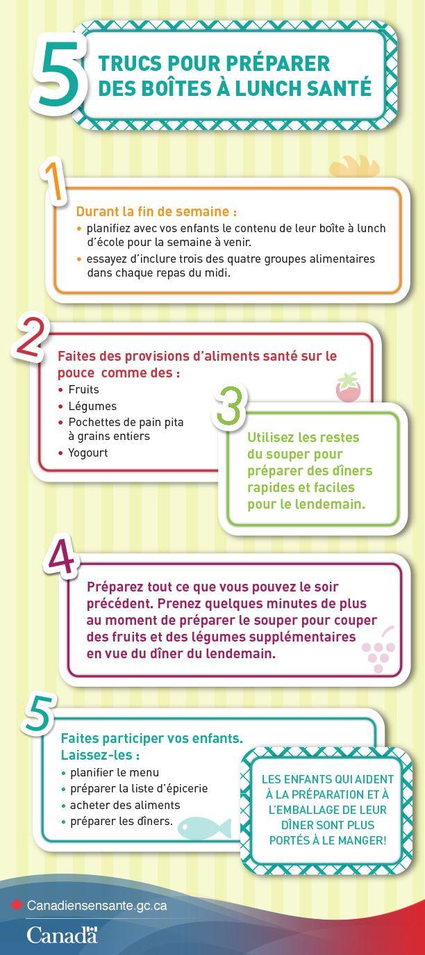 Obtenez des conseils sur des dîners santé: http://canadiensensante.gc.ca/eating-nutrition/healthy-eating-saine-alimentation/children_go-enfants_actifs-fra.php