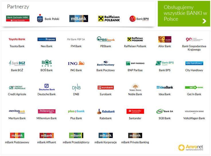 CYKL EDUKACYJNY nr 1. Jakie Banki obsługuje Amronet.pl? Amronet.pl obsługuje wszystkie Banki w POLSCE oraz na ŚWIECIE. Realizuje transakcje bez ograniczeń, wszędzie tam gdzie Klient sobie życzy np:  płatności z tytułu FV za towar, płatności za wczasy, przesłanie środków dla rodziny itp.  Jak również przelewy do Amronet.pl są przyjmowane z całego świata.