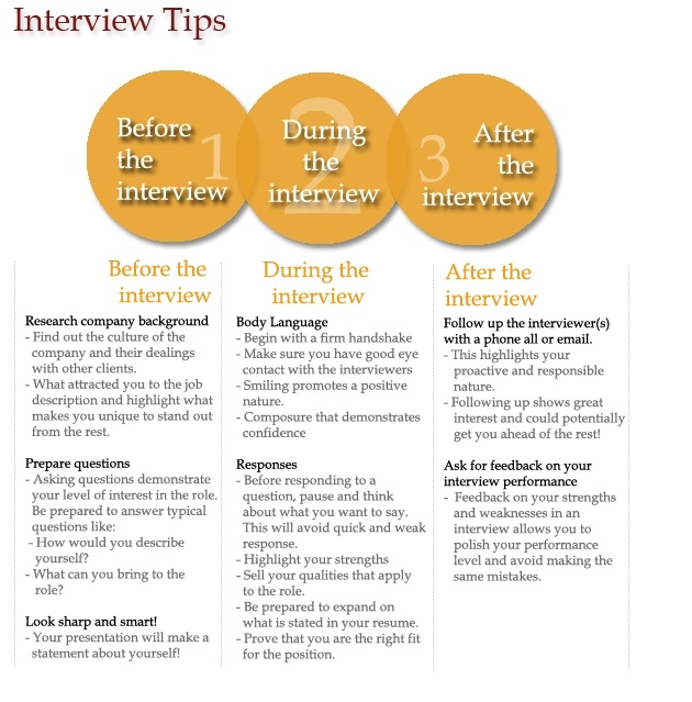 7 best images about Interview tips on Pinterest Nail art, Take - interviewing tips