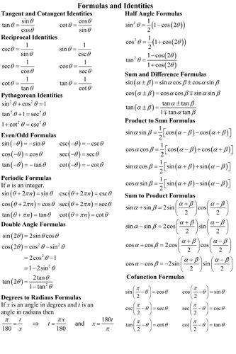 TRIGONOMETRY Cheat Sheet Poster 24X36 USER FRIENDLY educational