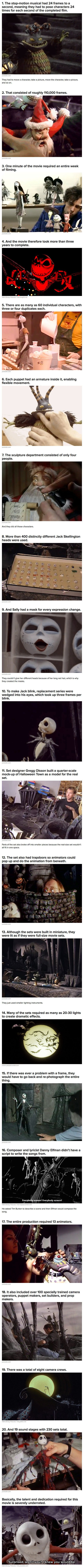 Here are some geeky things you probably did not know about the making of The Nightmare Before Christmas.