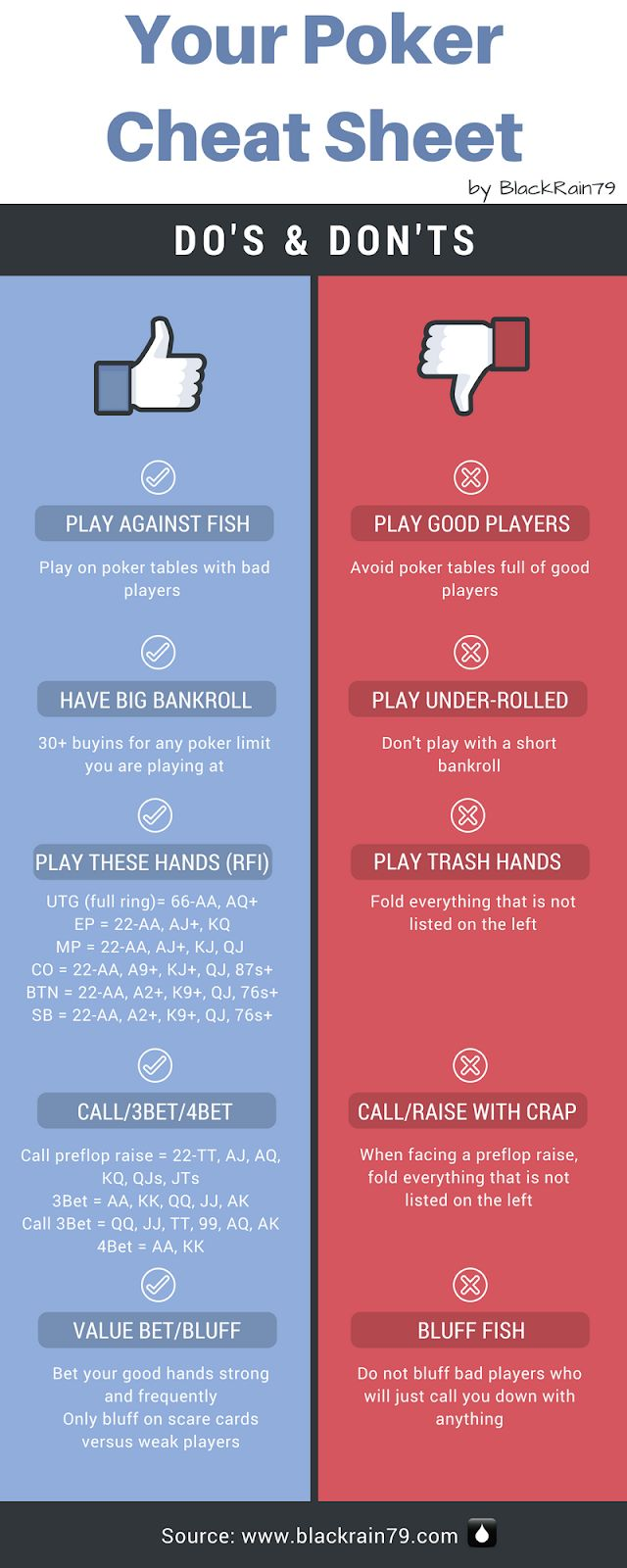 outs in poker cheat sheet