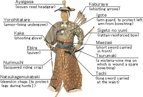 Kyuba-jutsu reiho (Equine Archery Ceremony):  Ogasawara Kiyotada, 31st Master of the Ogasawara School of Equine Archery