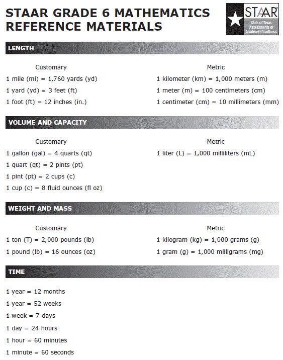 Staar Measurement Chart Gif 563 215 716 Measurements