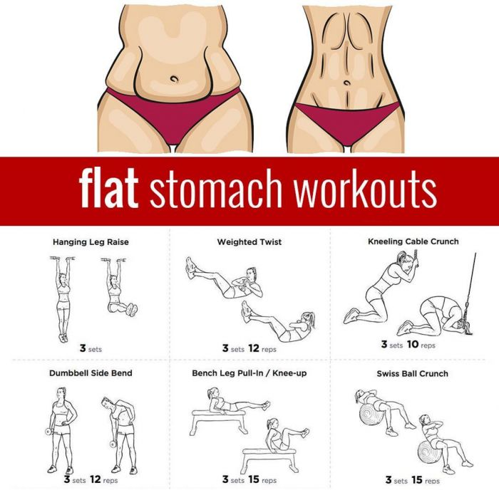 Get A Flat Stomach With These Exercises Fast Way To Shape