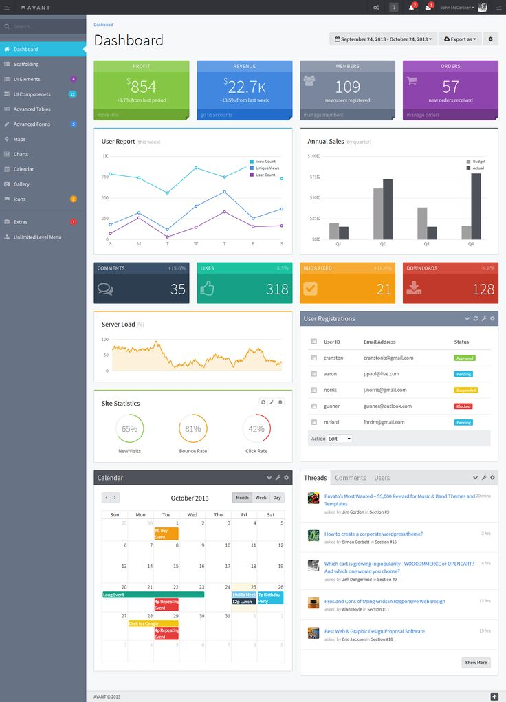 94 best admin template images on pinterest template dashboard avant clean and responsive bootstrap 332 admin pronofoot35fo Gallery