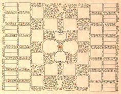 Genealogy & Family History   Search Family Trees & Vital ...