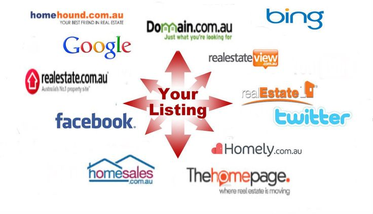 Explore the latest trend of listing property online for selling and get prospective buyers and reap fruitful returns.